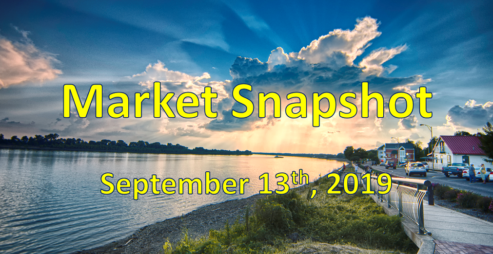 Newburgh Real Estate Market Snapshot: September 13th, 2019
